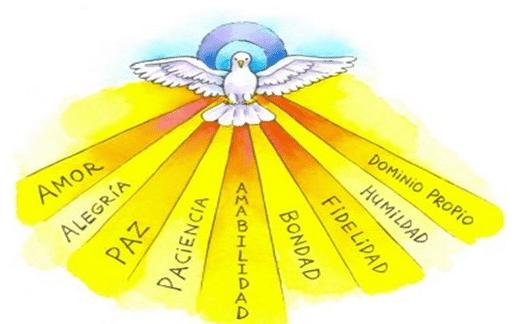 Espíritu Santo Quién Es Cómo Se Manifiesta Y Mucho Más